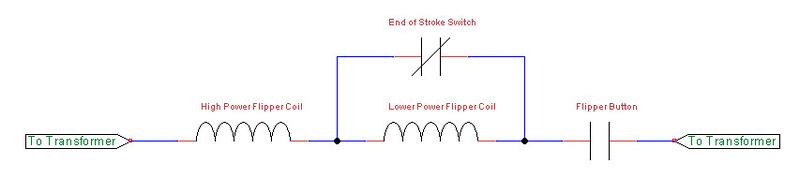 Flipper solenoid off schematic