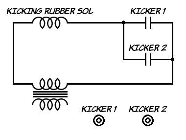 Kicking Rubber circuit