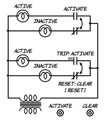 Make/Break switches driven by two types of relays