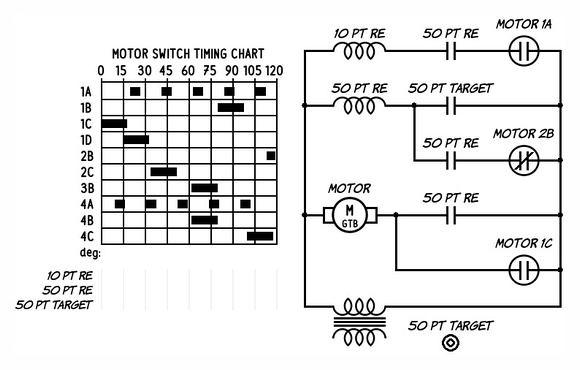A typical 50 point circuit