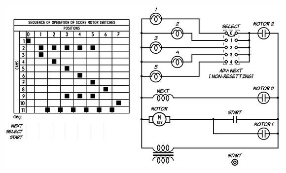 Non Resetting Step Unit circuit