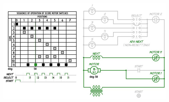 Animated Step Unit Schematic at 58 degrees