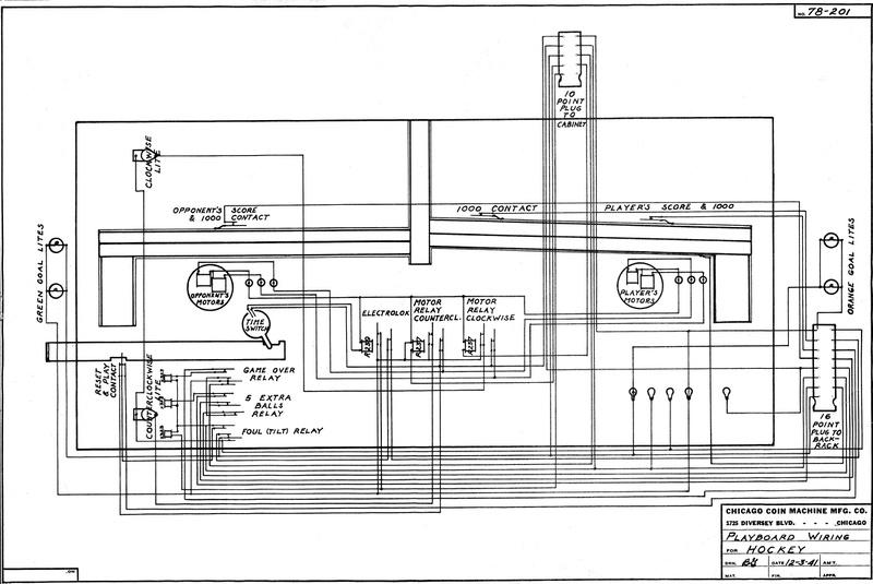 chicago wiring diagram zenfolio fun with pinball 1941 chicago coin all star hockey  chicago coin all star hockey