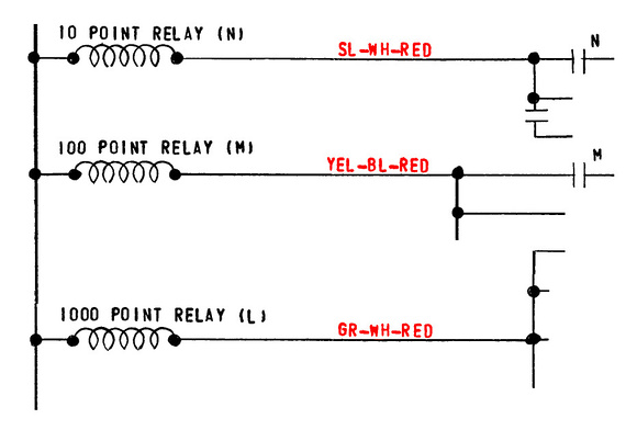 Point relay wire examples