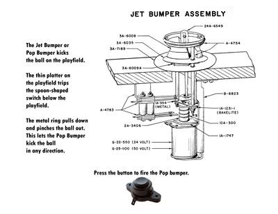 Pop Bumper Instructions